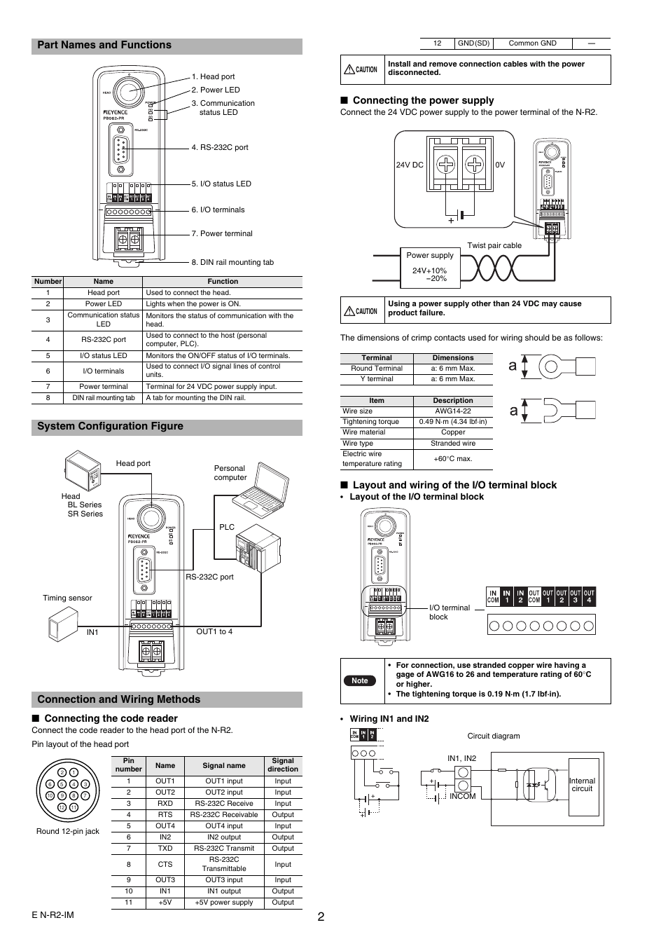 Part names and functions, System configuration figure