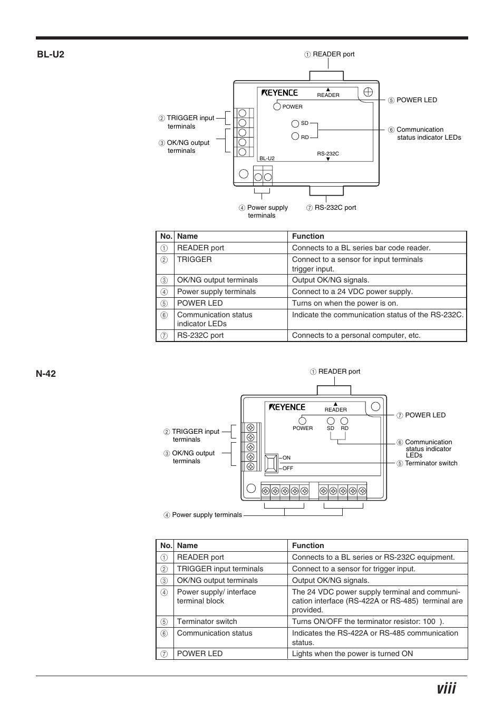 KEYENCE BL-U2 MANUAL PDF