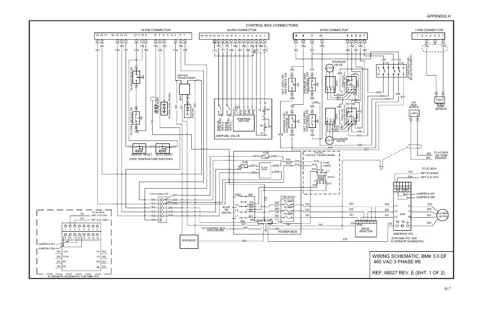 AERCO BMK 3.0 LN Dual-Fuel Series Gas Fired Low NOx Boiler