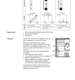 siemens mid position valve wiring diagram aerco mxg 461 series control valve manufactured [ 955 x 1350 Pixel ]