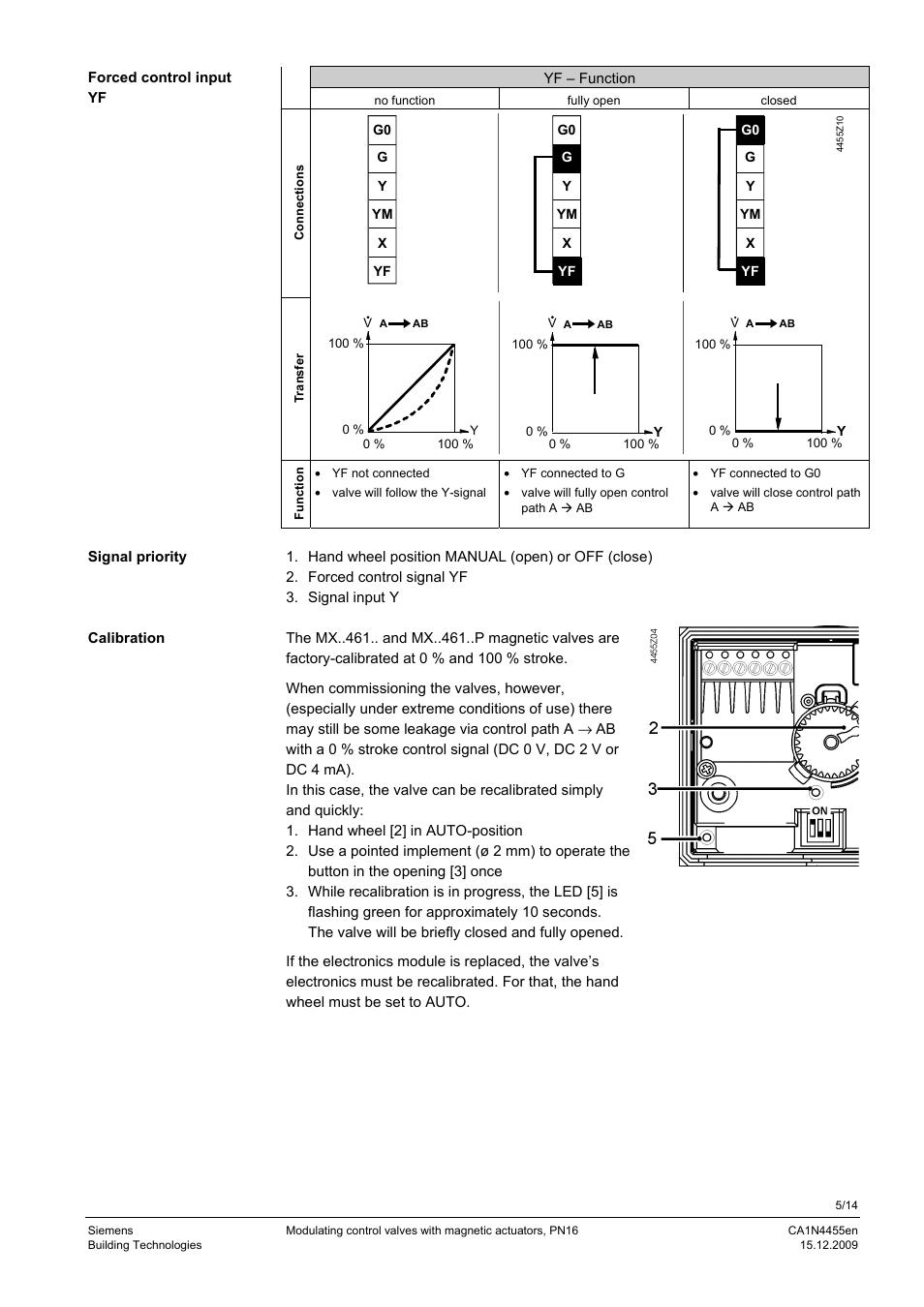 hight resolution of siemens mid position valve wiring diagram aerco mxg 461 series control valve manufactured