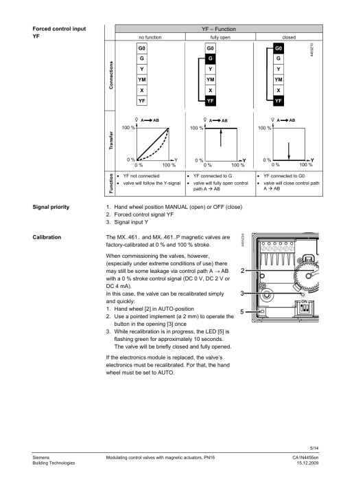 small resolution of siemens mid position valve wiring diagram aerco mxg 461 series control valve manufactured