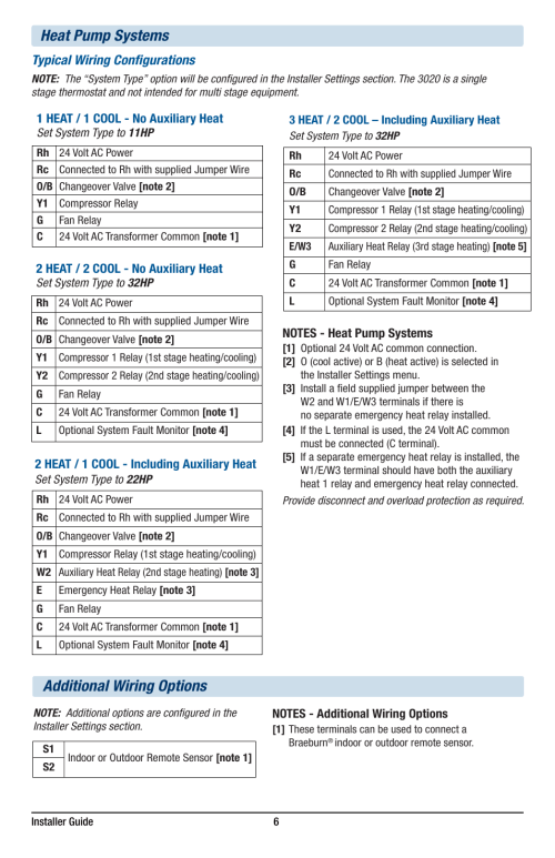 small resolution of heat pump systems additional wiring options braeburn 3220 installer guide user manual page 6 13