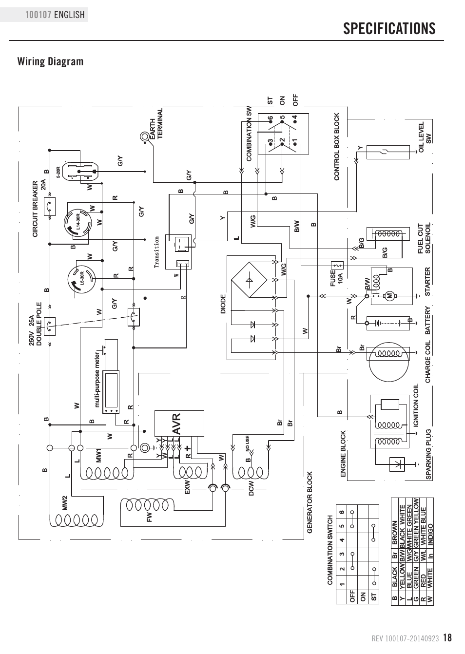 Champion Generator Wiring Diagram
