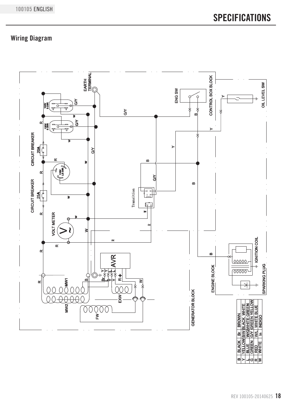 medium resolution of specifications wiring diagram champion power equipment 100105 user manual page 21 30