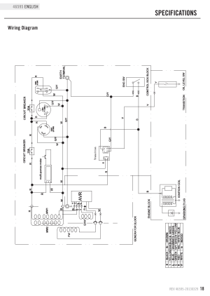 Specifications, Wiring diagram | Champion Power Equipment