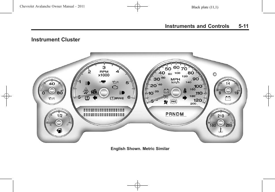 Instrument cluster, Instrument cluster on, Instrument