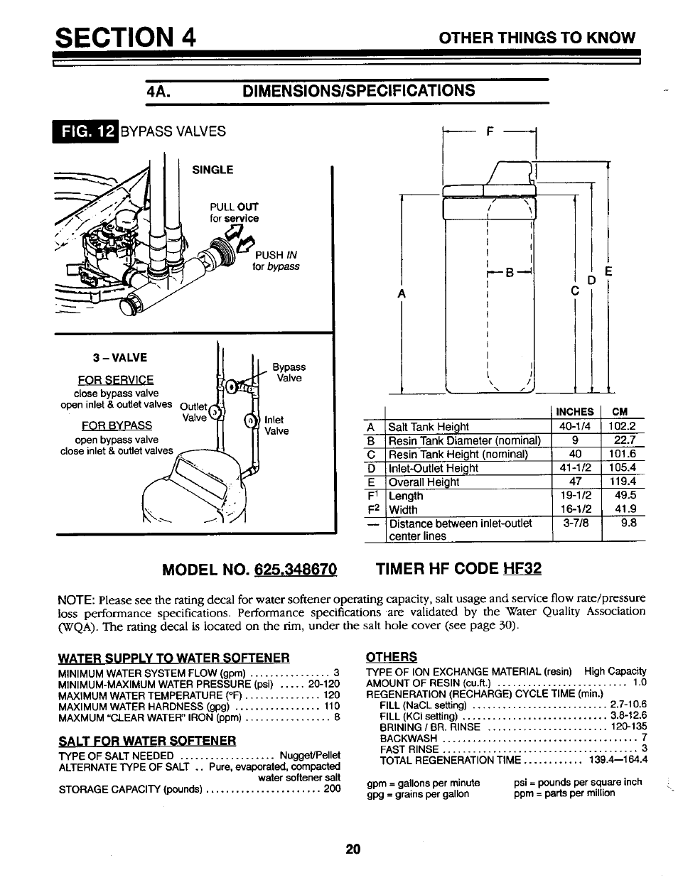 Dimensions/specifications, Bypass valves, Model no. 625