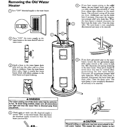 removing the old water heater a warning a caution installation instructions kenmore [ 954 x 1239 Pixel ]