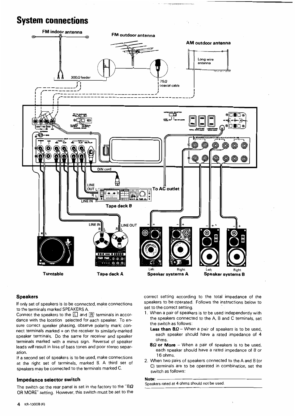 System connections, Speakers, Impedance selector switch