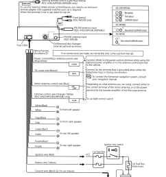 kenwood kdc x492 wiring diagram wiring diagram kenwood kdcx492 wiring kdc x492 excelon radio cd [ 954 x 1235 Pixel ]