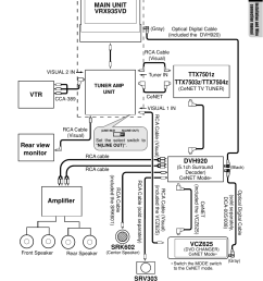 clarion vrx935vd wiring diagram wiring diagram virtual fretboard on clarion cmd6 wiring diagram  [ 954 x 1352 Pixel ]
