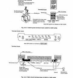 terminal block cover terminal block 200v class power supply motor pb  [ 954 x 1235 Pixel ]