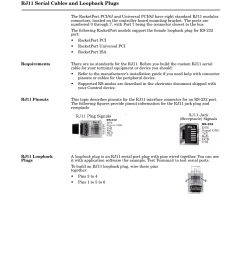 rj11 serial cables and loopback plugs requirements rj11 pinouts comtrol cable user manual [ 954 x 1235 Pixel ]