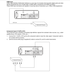 hdmi to component cable diagram [ 954 x 1350 Pixel ]