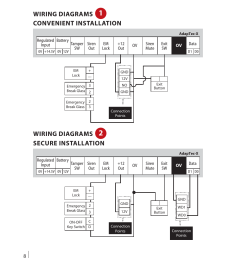 wiring diagrams convenient installation wiring diagrams secure installation fingertec adaptec x user manual page 8 15 [ 954 x 1175 Pixel ]