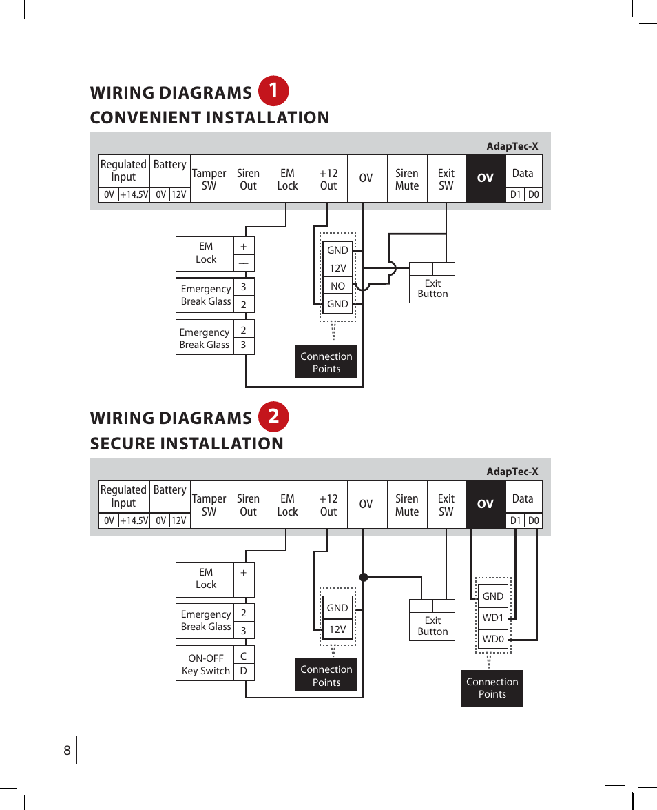 hight resolution of wiring diagrams convenient installation wiring diagrams secure installation fingertec adaptec x user manual page 8 15