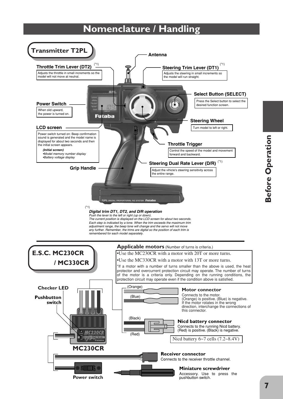 Nomenclature / handling, 7before operation, Transmitter