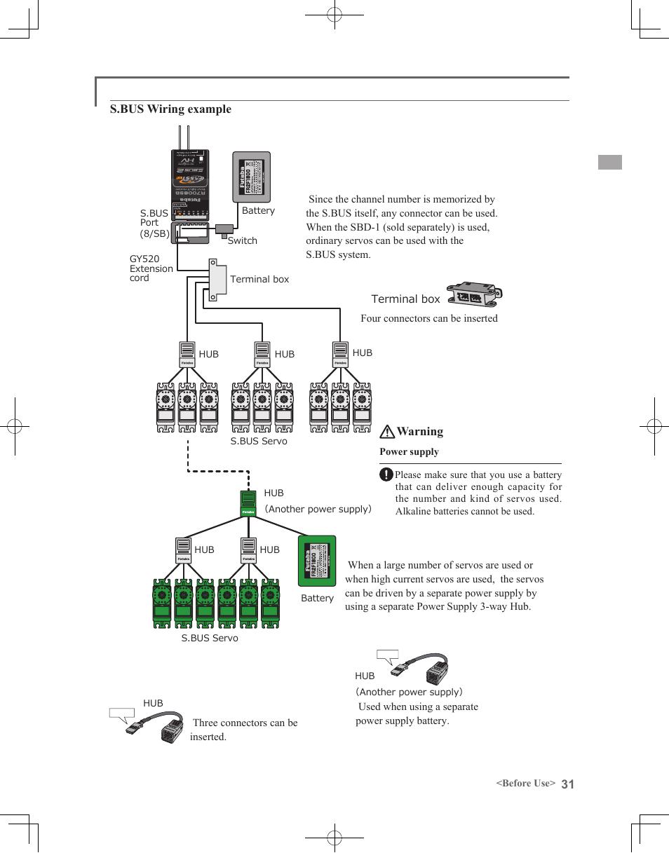 GY520 MANUAL PDF