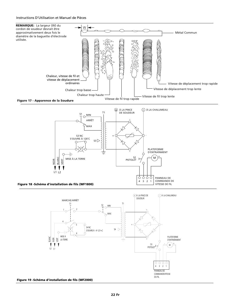 medium resolution of campbell hausfeld wiring diagram wiring library campbell hausfeld wire feed wf1900 user manual page 22 40
