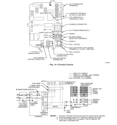 14 furnace control carrier weathermaker 8000 58zav user manual page 13 24 [ 954 x 1235 Pixel ]