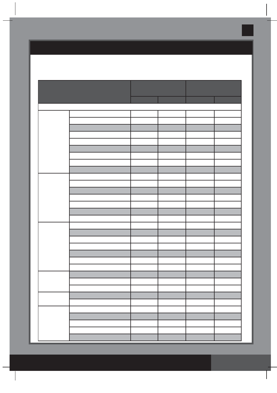 Save these instructions, Intex pools cyanuric acid table