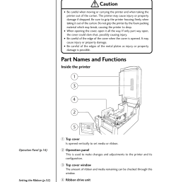 part names and functions inside the printer caution citizen cl s700 user [ 954 x 1348 Pixel ]
