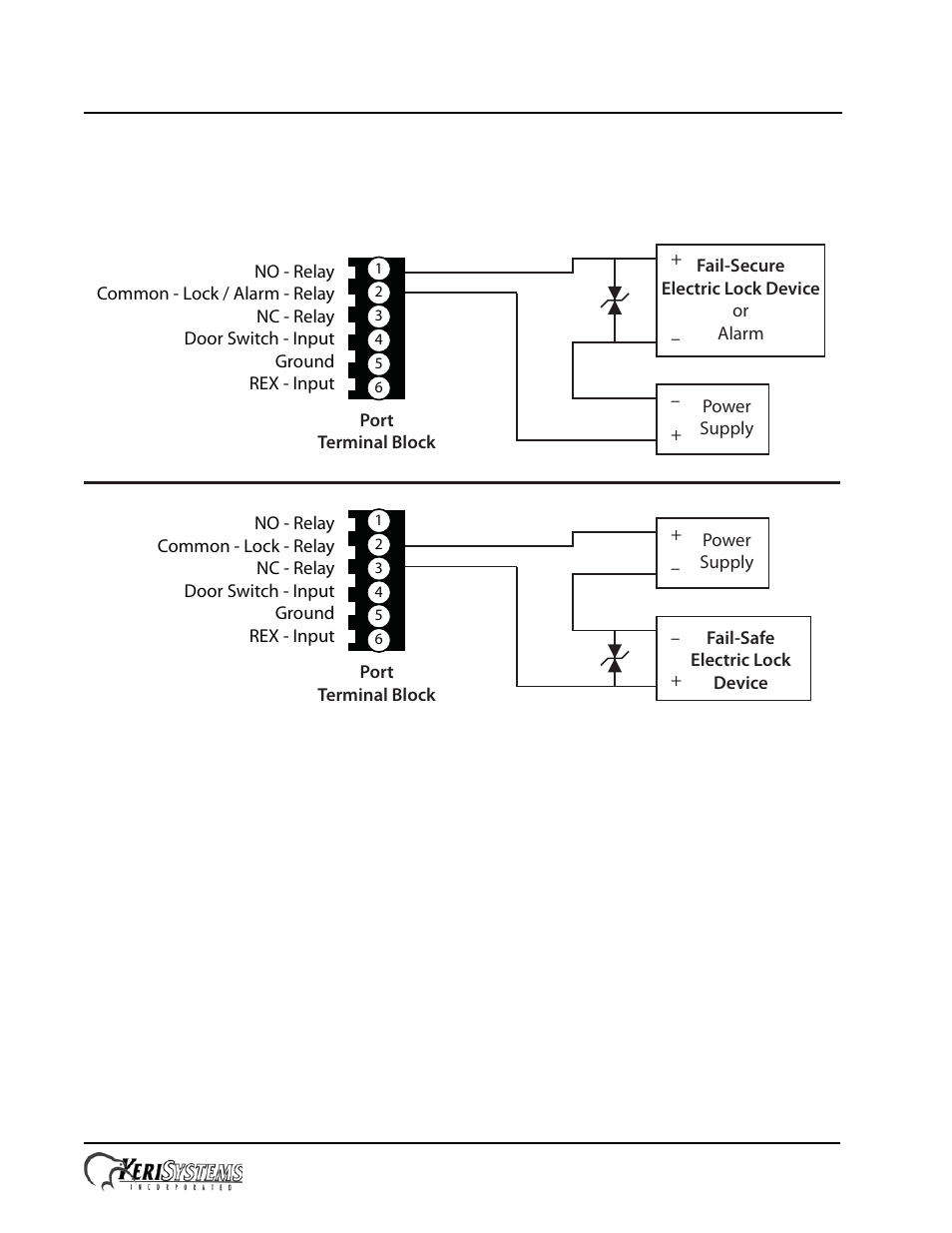 hight resolution of 3 port protection 4 isolation relays nxt 2 d 4 d controller keri systems nxt 4 d user manual page 3 6
