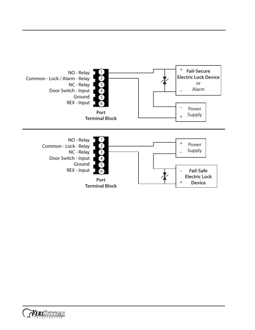 small resolution of 3 port protection 4 isolation relays nxt 2 d 4 d controller keri systems nxt 4 d user manual page 3 6