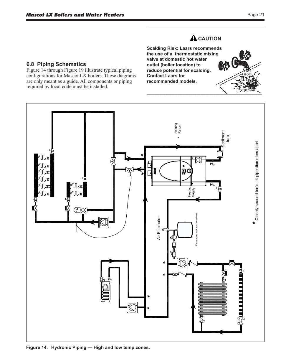 Laars Boilers Wiring Diagrams Dolgularcom Porter Analysis