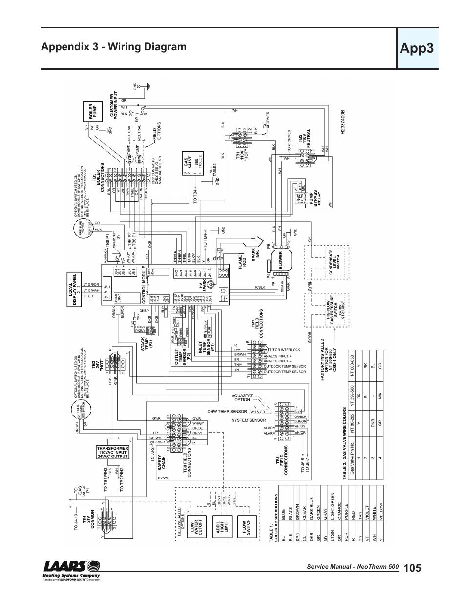 [DIAGRAM] Mazda 3 2012 User Wiring Diagram FULL Version HD