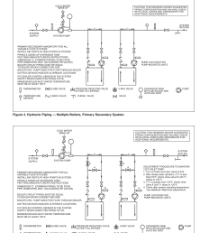 laars heating systems laars pennant pncv sizes 200 300 400 install and operating manual user manual page 17 45 [ 954 x 1235 Pixel ]