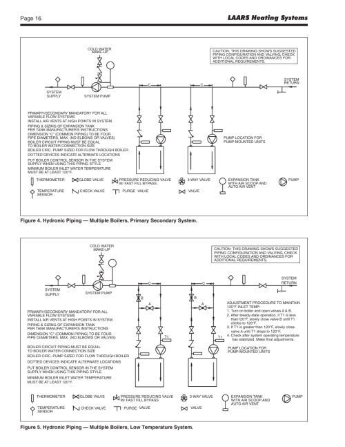 small resolution of laars heating systems laars pennant pncv sizes 200 300 400 install and operating manual user manual page 17 45