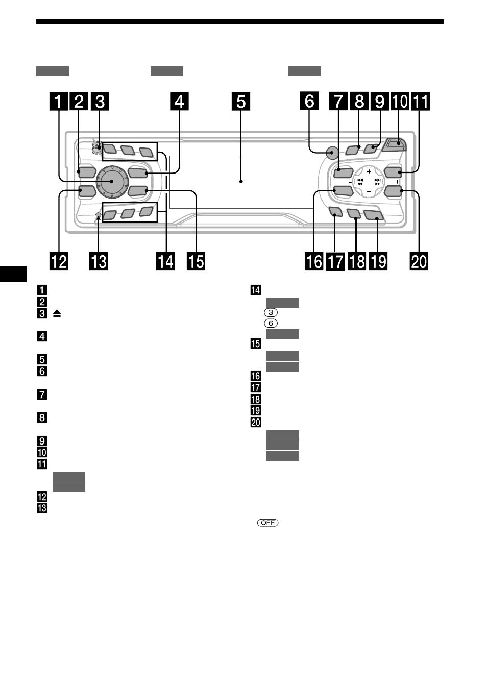 sony cdx ca650x wiring diagram delco generator schematic location of controls 4location user pinout