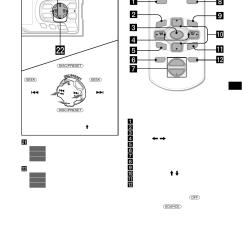 Sony Cdx Ca650x Wiring Diagram 2003 Saturn Vue Fuel Pump Card Remote Commander Rm X114 Optional User Manual