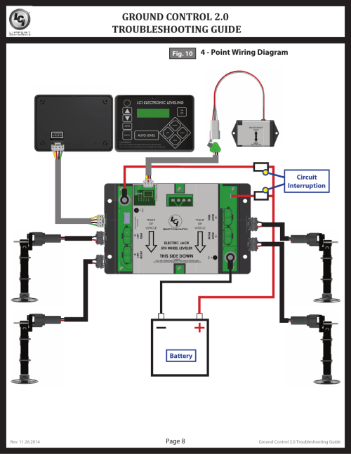 small resolution of ground control 2 0 troubleshooting guide lippert ge model wiring diagram