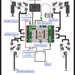 Pioneer Wiring Harness Diagram Vtec Ecu 4 - Point | Lippert Components Ground Control 3.0 User Manual Page 19 / 26