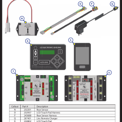 Garmin Wiring Diagram Club Car Ignition Switch Ground Control 3.0 Components | Lippert User Manual Page 24 / 26