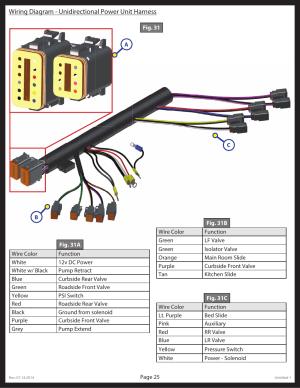 Lippert Components LCI ElectronicHydraulic Leveling