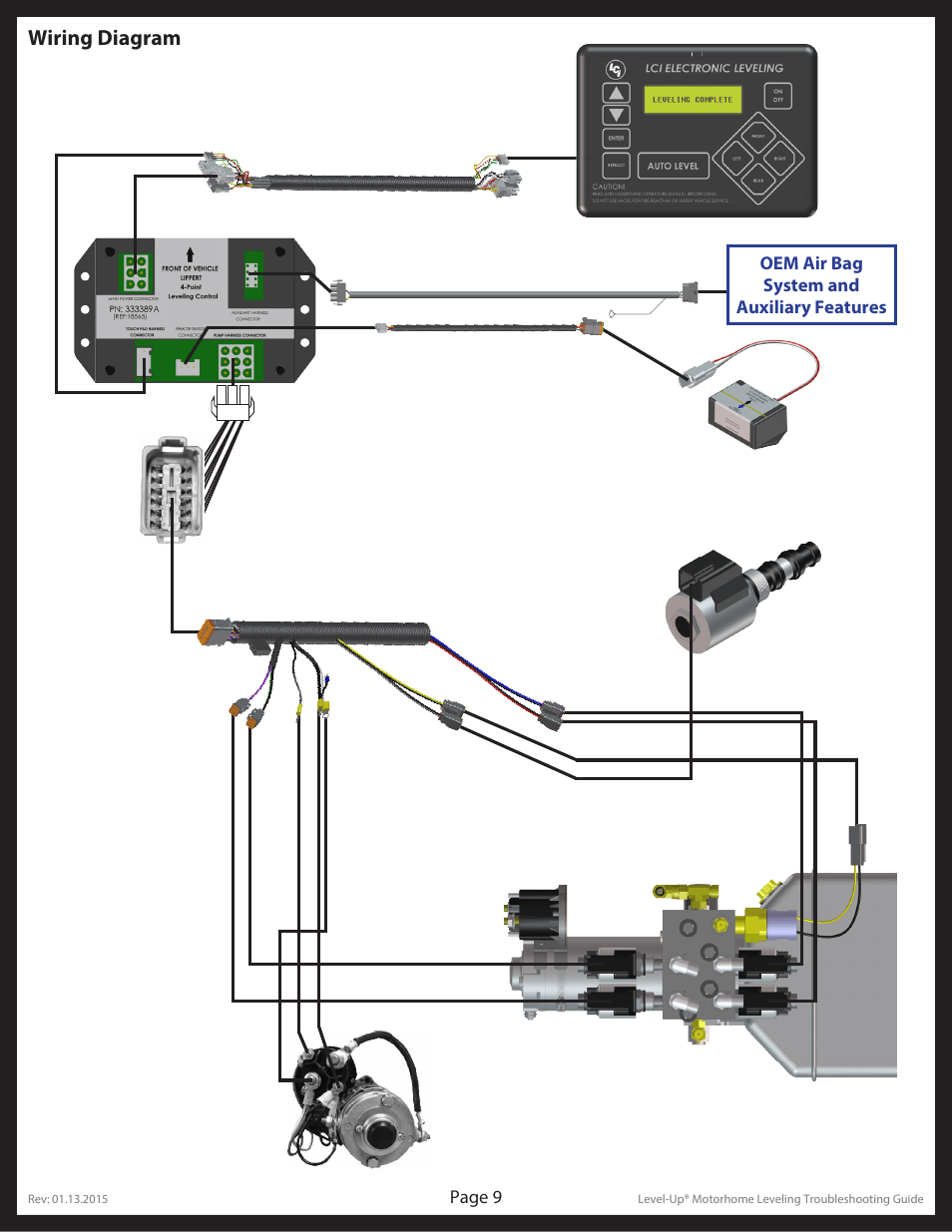 Lippert Leveling System Wiring Diagram : 38 Wiring Diagram