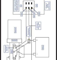 rv slide out wiring diagram [ 954 x 1235 Pixel ]