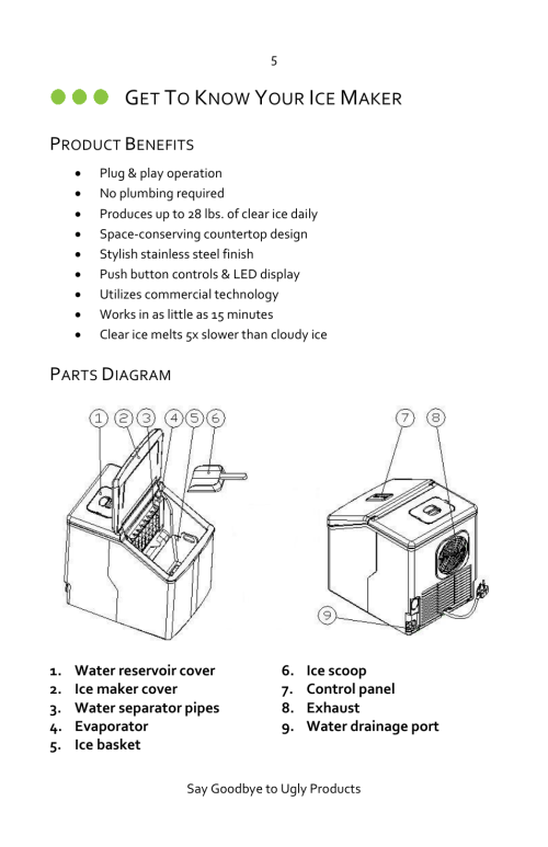 small resolution of get to know your ice maker product benefits parts diagram luma comfort im200ss manual user manual page 5 12