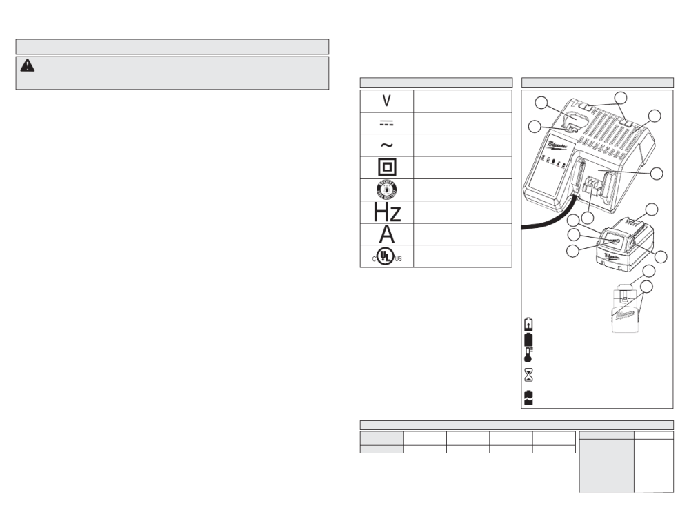 medium resolution of read and save all instructions milwaukee tool 48 59 1812 user milwaukee m12 charger wiring diagram