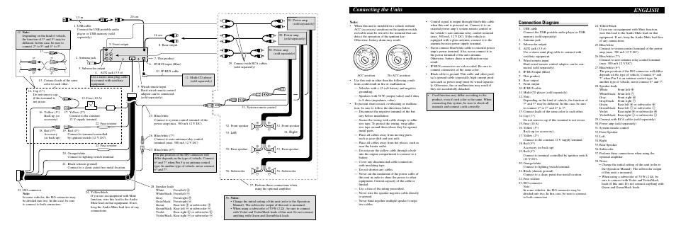 pioneer car tape wiring diagram