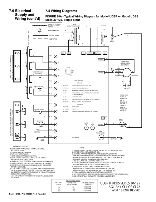 small resolution of reznor gas furnace wiring wiring diagram page reznor 235 waste oil heater wiring diagram reznor heater