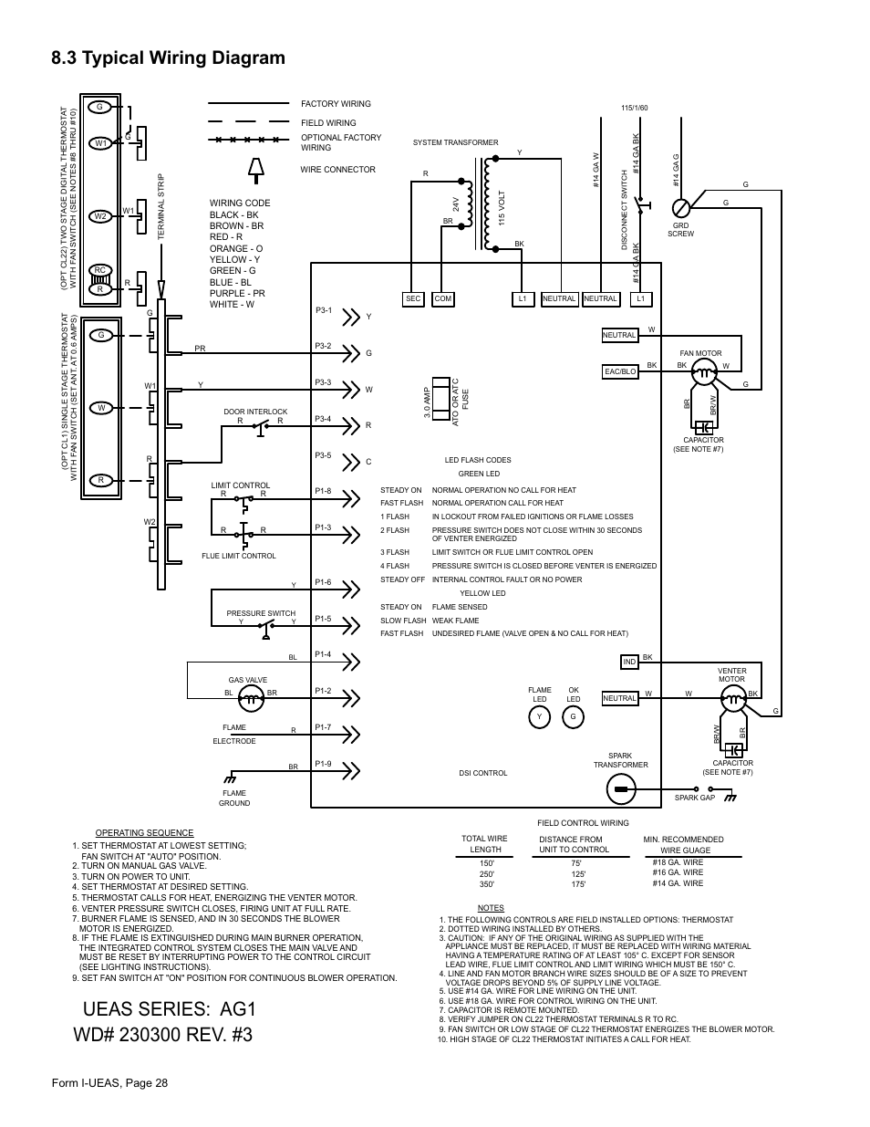 medium resolution of 3 typical wiring diagram form i ueas page 28 reznor old gas heater wiring schematic gas unit heater wiring diagrams