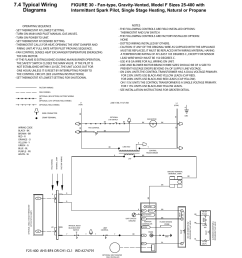 reznor wiring schematic completed wiring diagrams rh 25 schwarzgoldtrio de reznor waste oil furnace installaion manual shenandoah waste oil heater manual [ 954 x 1235 Pixel ]