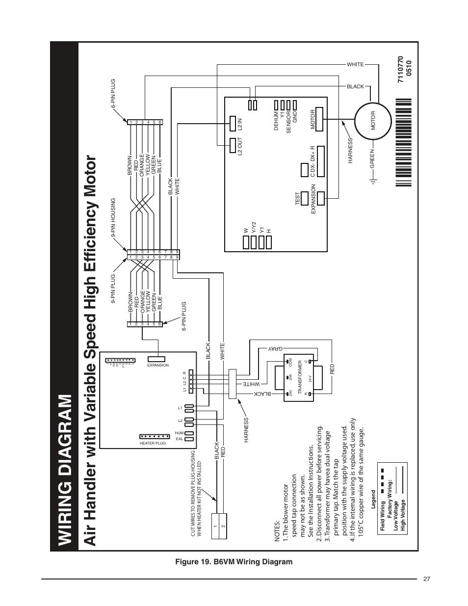 Figure 19. b6vm wiring diagram, Figure, Wiring dia gram