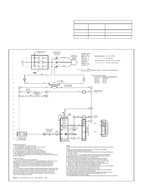 small resolution of reznor wiring diagrams simple wiring diagram rh 38 mara cujas de reznor wiring schematic ft75