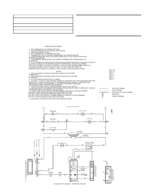 small resolution of reznor wiring schematic wire management wiring diagram reznor wiring schematic
